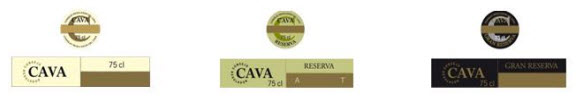 Types of cava